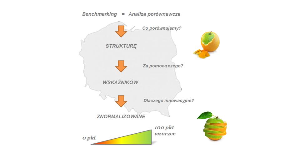 benchmarking-diagram
